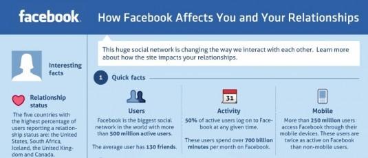 Facebook_Infographic-e1307259341827